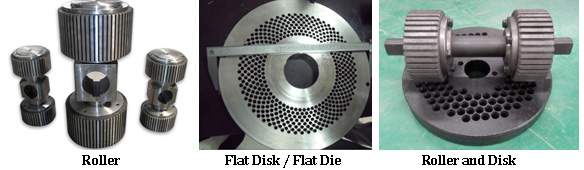 flat disk and roller