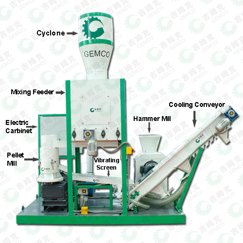 small mobile pelletizing system